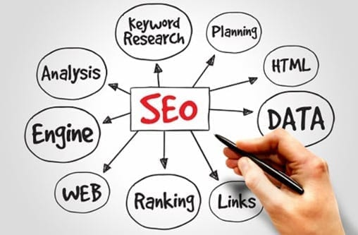 How to optimize your website for SEO 3