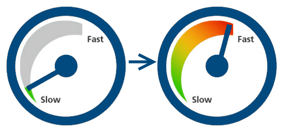 How to Speed Up Your WordPress Website – Detailed Guide 3