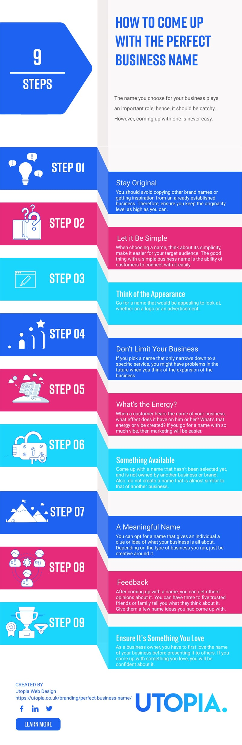 Infographic - How to Come Up With The Perfect Business Name